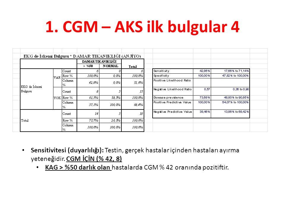 1. CGM – AKS ilk bulgular 4 Sensitivitesi (duyarlılığı): Testin, gerçek hastalar içinden hastaları ayırma yeteneğidir. CGM İÇİN (% 42, 8)