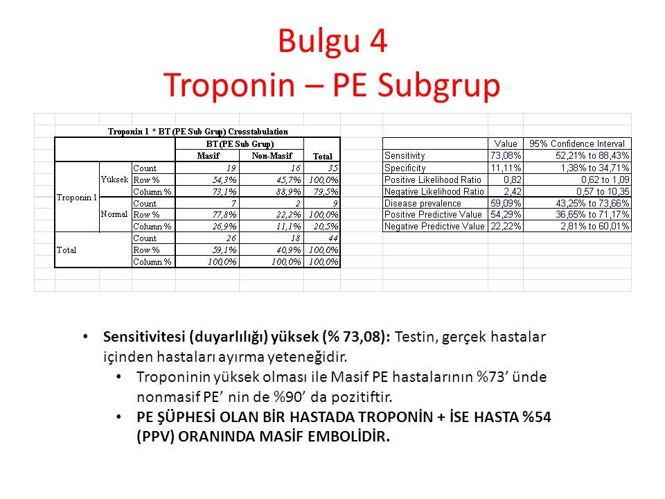 Bulgu 4 Troponin – PE Subgrup