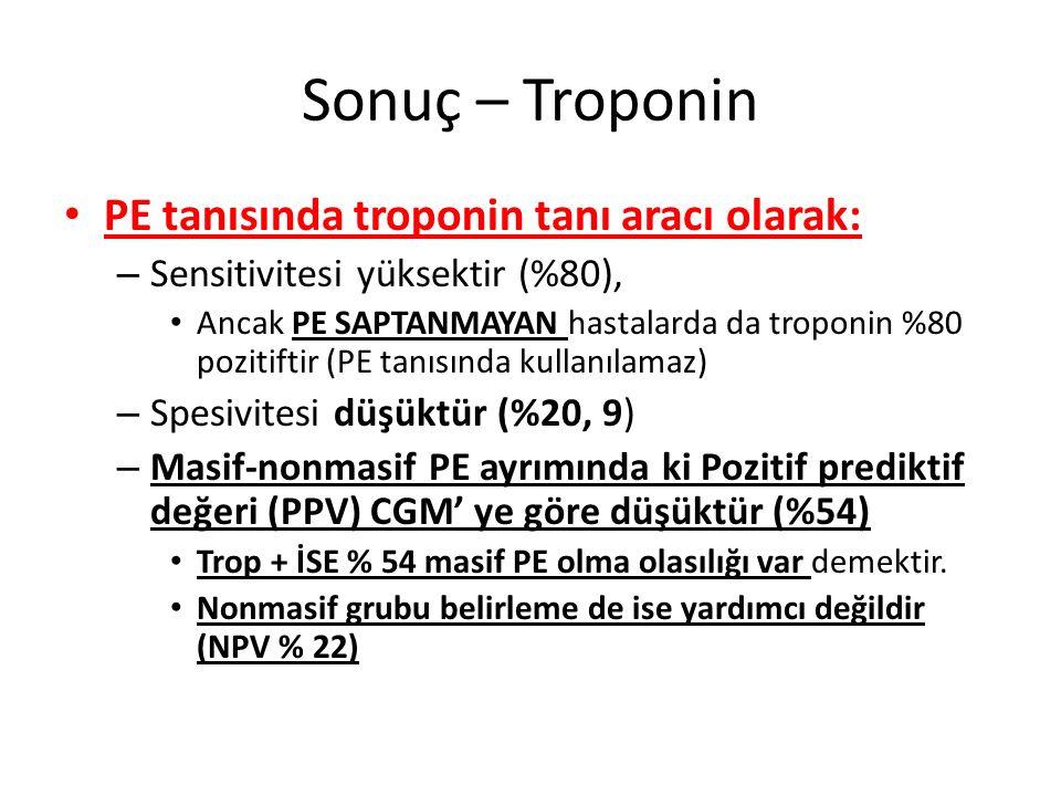 Sonuç – Troponin PE tanısında troponin tanı aracı olarak: