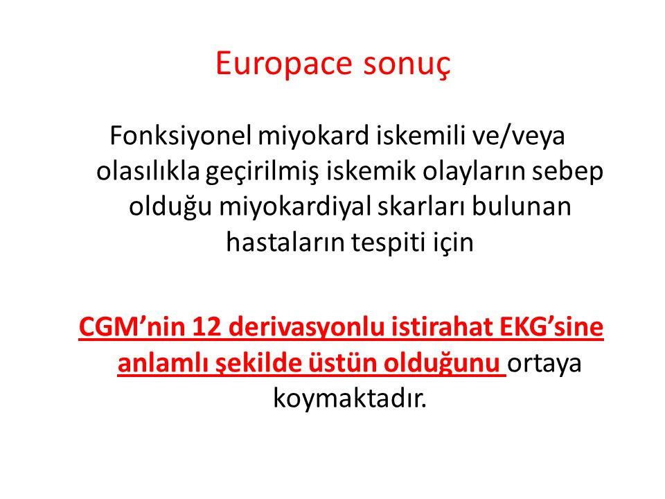 Europace sonuç