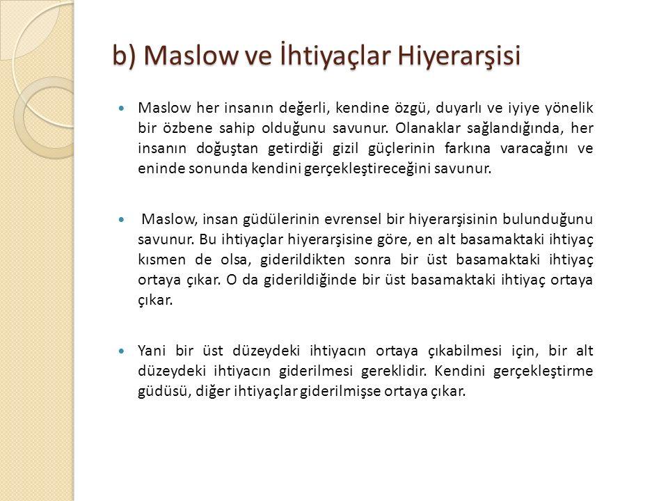 b) Maslow ve İhtiyaçlar Hiyerarşisi