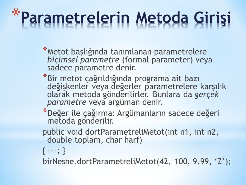 Parametrelerin Metoda Girişi