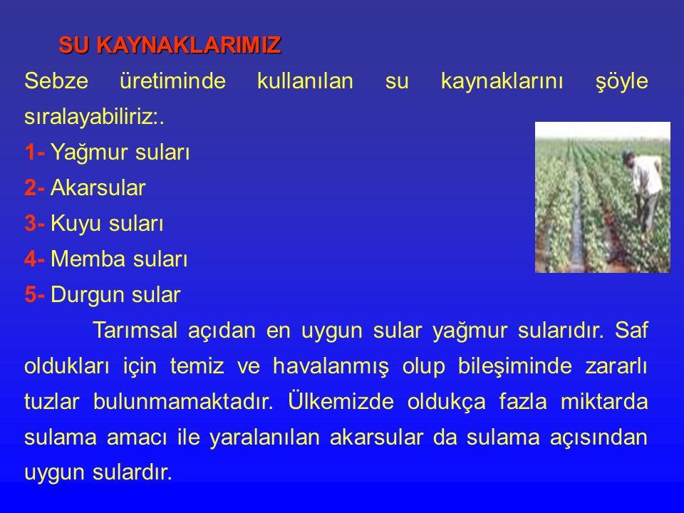 SU KAYNAKLARIMIZ Sebze üretiminde kullanılan su kaynaklarını şöyle sıralayabiliriz:. 1- Yağmur suları.