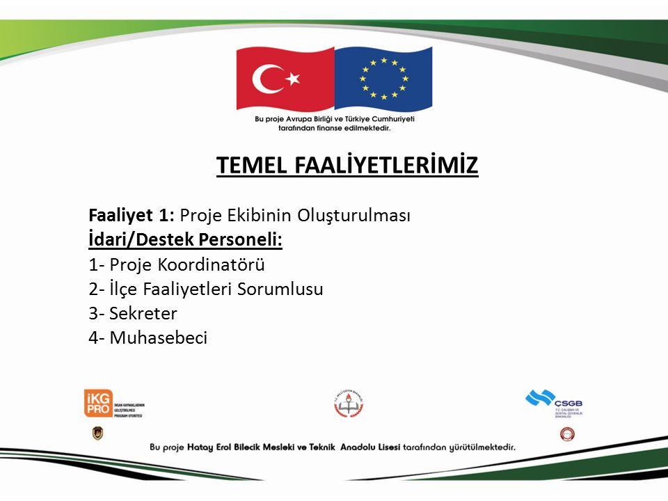 TEMEL FAALİYETLERİMİZ