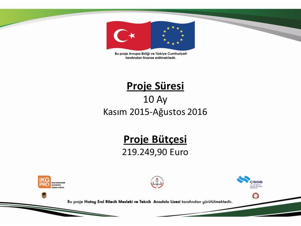 Proje Süresi Proje Bütçesi