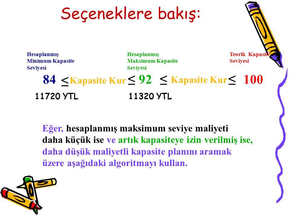 Seçeneklere bakış: 84 ≤ ≤ 92 ≤ ≤ 100 Kapasite Kur Kapasite Kur