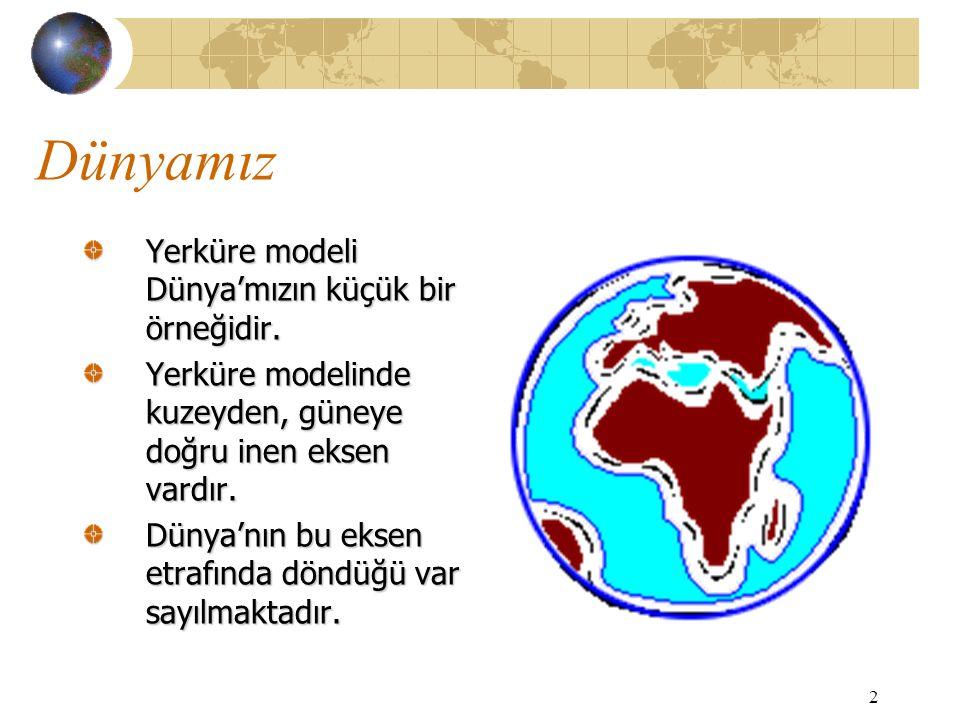 Dünyamız Yerküre modeli Dünya'mızın küçük bir örneğidir.