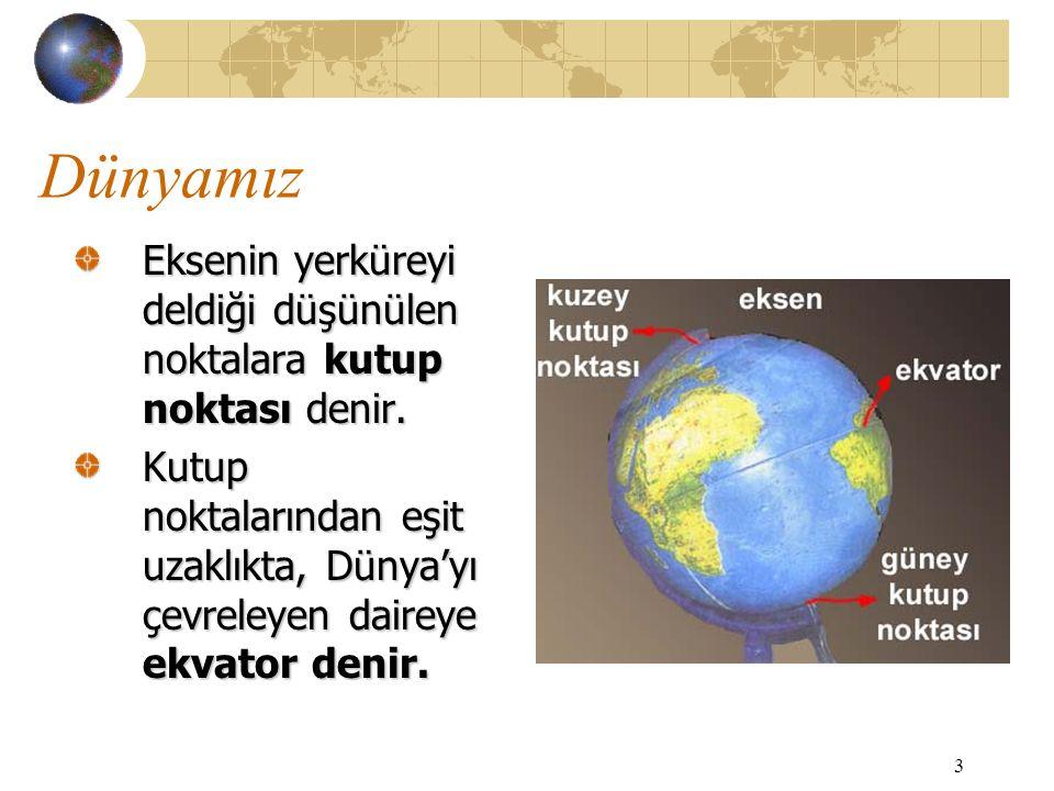Dünyamız Eksenin yerküreyi deldiği düşünülen noktalara kutup noktası denir.