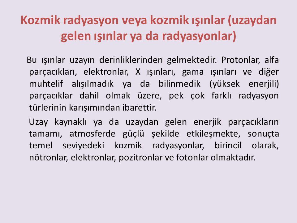 Kozmik radyasyon veya kozmik ışınlar (uzaydan gelen ışınlar ya da radyasyonlar)