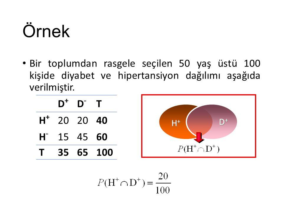Örnek Bir toplumdan rasgele seçilen 50 yaş üstü 100 kişide diyabet ve hipertansiyon dağılımı aşağıda verilmiştir.