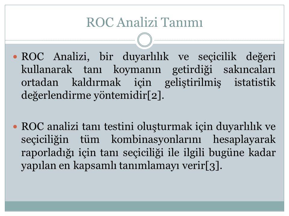 ROC Analizi Tanımı