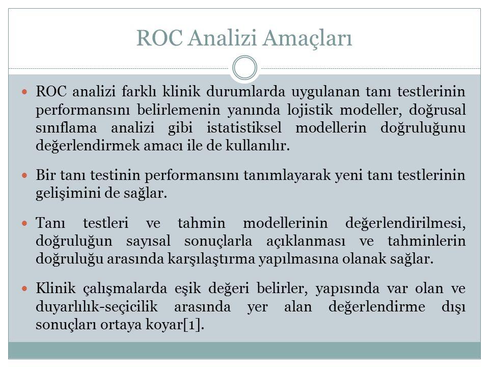 ROC Analizi Amaçları