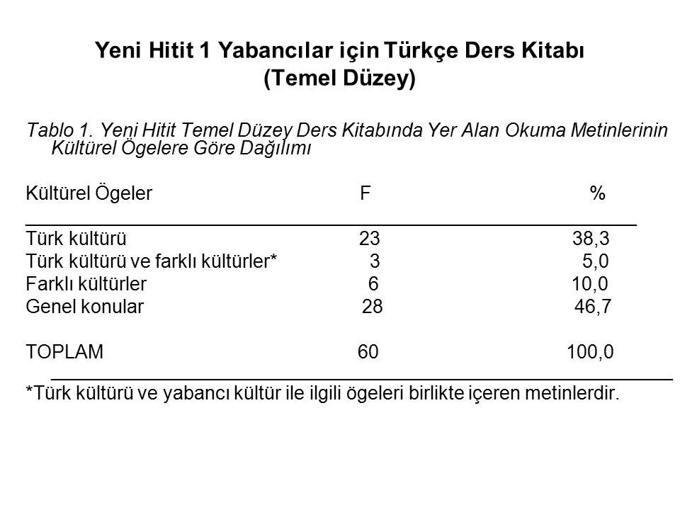 Yeni Hitit 1 Yabancılar için Türkçe Ders Kitabı (Temel Düzey)