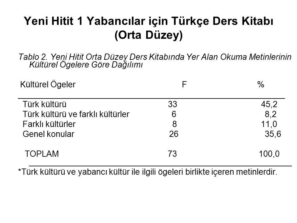 Yeni Hitit 1 Yabancılar için Türkçe Ders Kitabı (Orta Düzey)