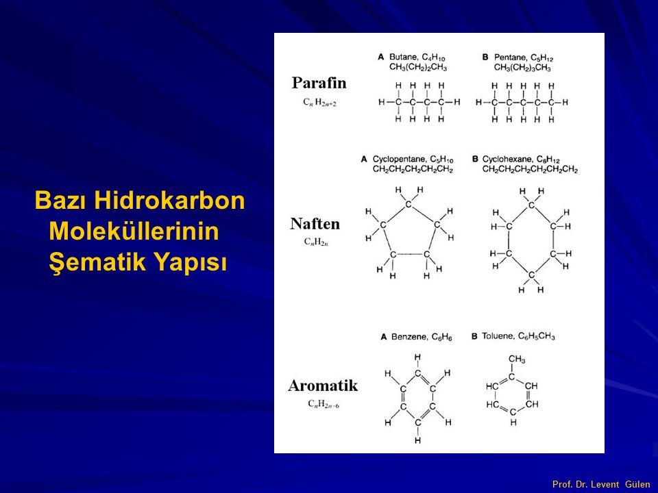 Bazı Hidrokarbon Moleküllerinin Şematik Yapısı Prof. Dr. Levent Gülen
