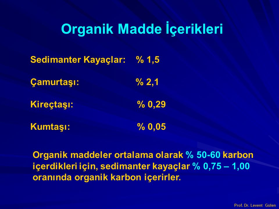 Organik Madde İçerikleri