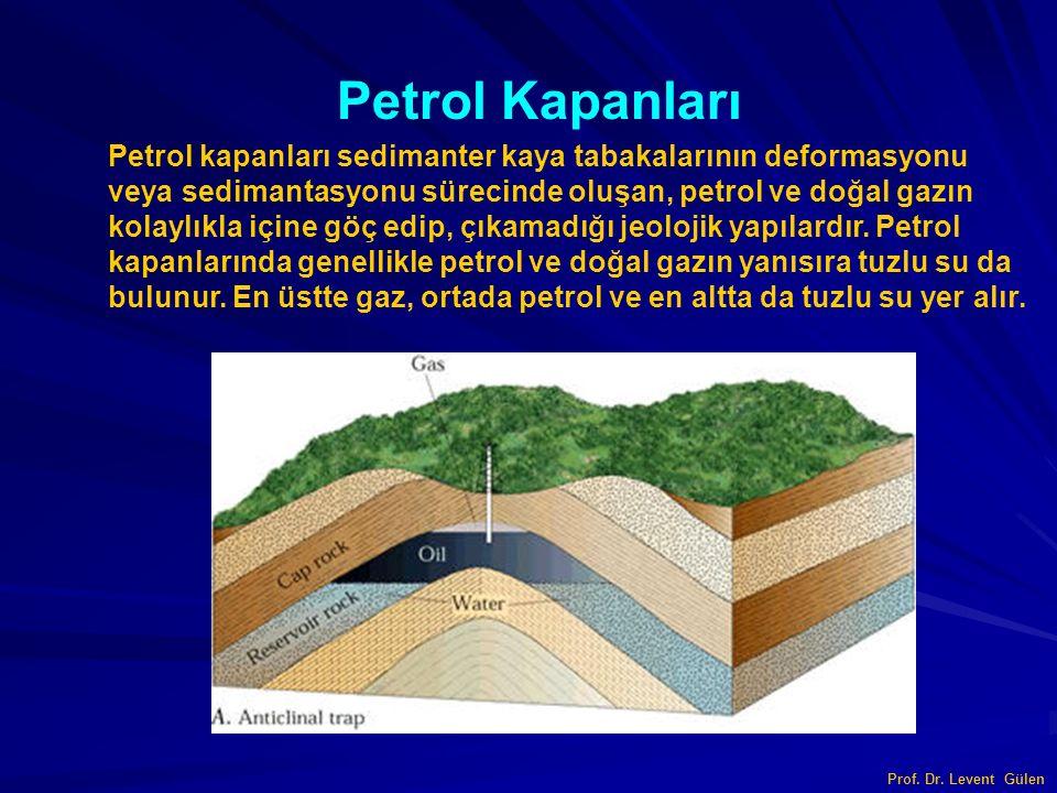 Petrol Kapanları Petrol kapanları sedimanter kaya tabakalarının deformasyonu. veya sedimantasyonu sürecinde oluşan, petrol ve doğal gazın.