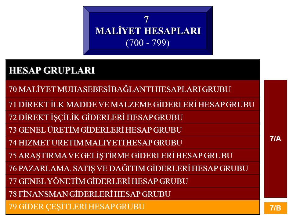 7 MALİYET HESAPLARI (700 - 799) HESAP GRUPLARI