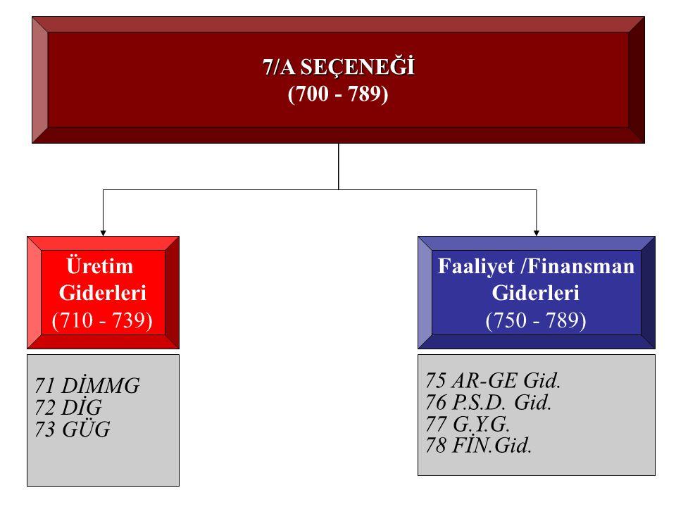 7/A SEÇENEĞİ (700 - 789) Üretim. Giderleri. (710 - 739) Faaliyet /Finansman. Giderleri. (750 - 789)