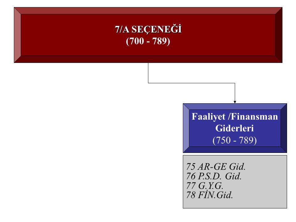 7/A SEÇENEĞİ (700 - 789) Faaliyet /Finansman. Giderleri. (750 - 789) 75 AR-GE Gid. 76 P.S.D. Gid.