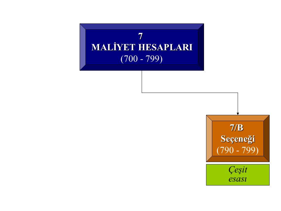 7 MALİYET HESAPLARI (700 - 799) 7/B Seçeneği (790 - 799) Çeşit esası