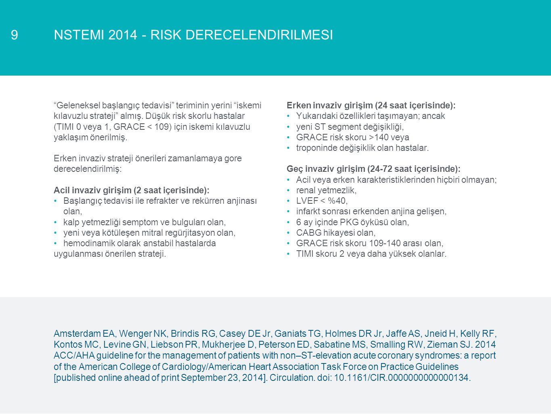NSTEMI 2014 - Risk Derecelendirilmesi