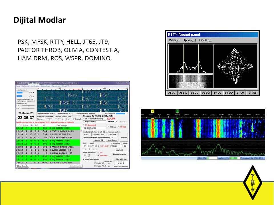 Dijital Modlar PSK, MFSK, RTTY, HELL, JT65, JT9,