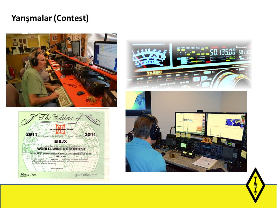 Yarışmalar (Contest)
