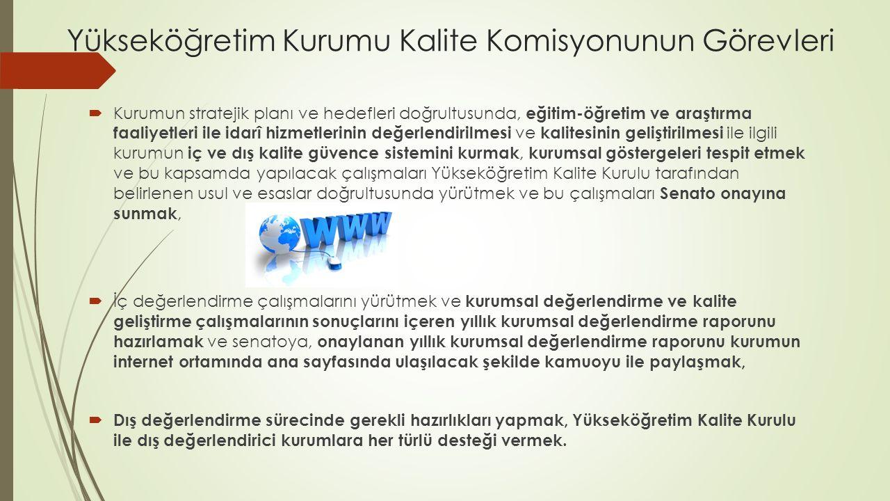 Yükseköğretim Kurumu Kalite Komisyonunun Görevleri