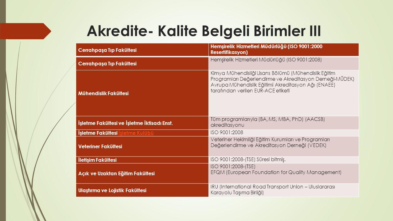 Akredite- Kalite Belgeli Birimler III