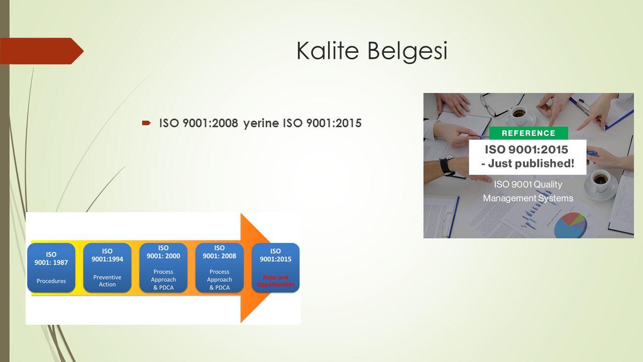 Kalite Belgesi ISO 9001:2008 yerine ISO 9001:2015