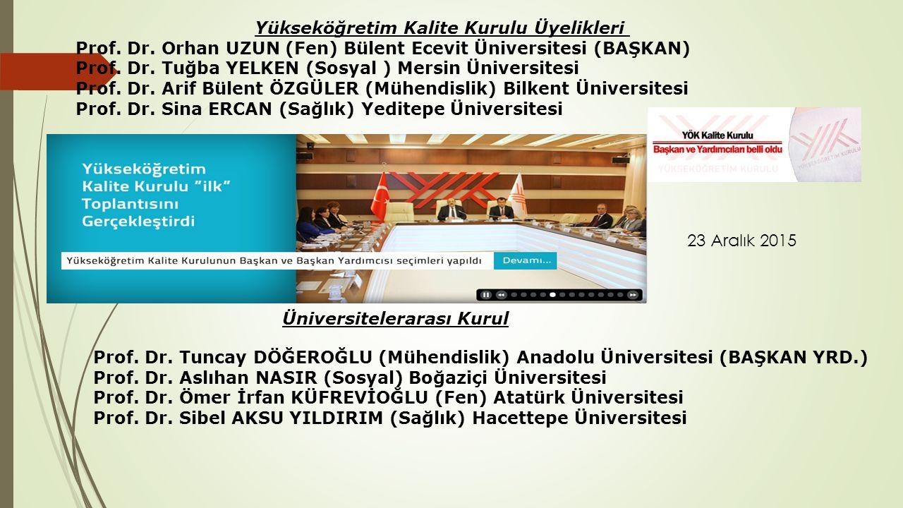 Yükseköğretim Kalite Kurulu Üyelikleri Üniversitelerarası Kurul
