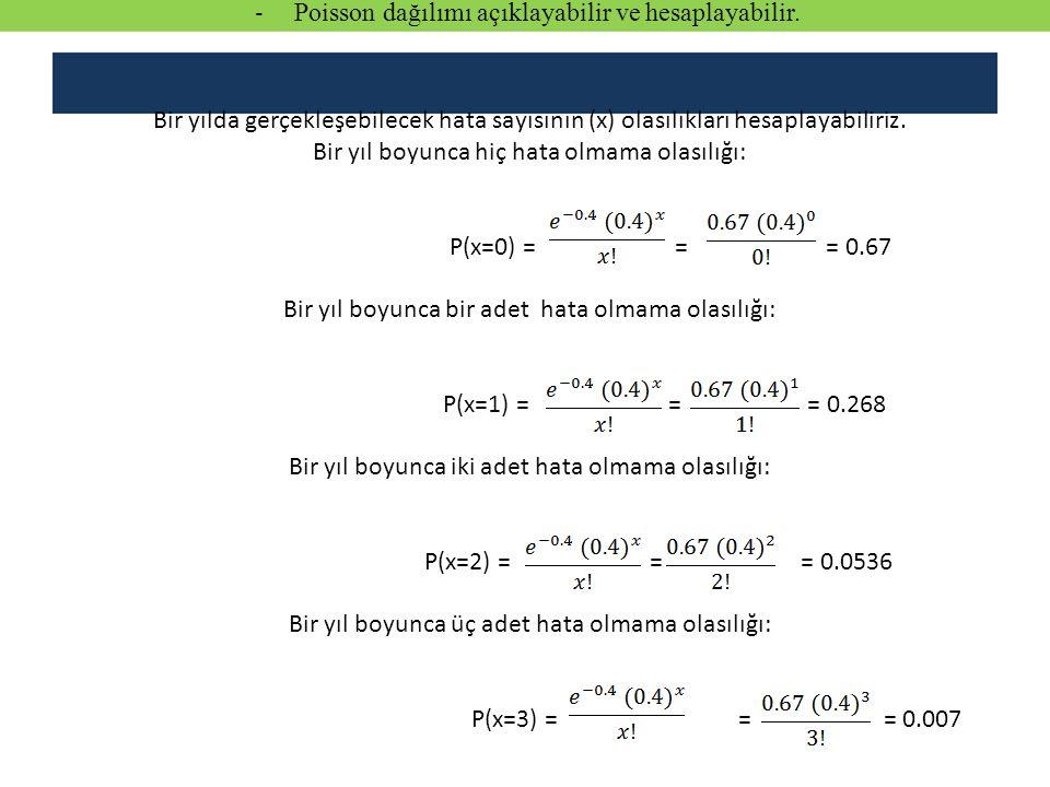 Poisson dağılımı açıklayabilir ve hesaplayabilir.