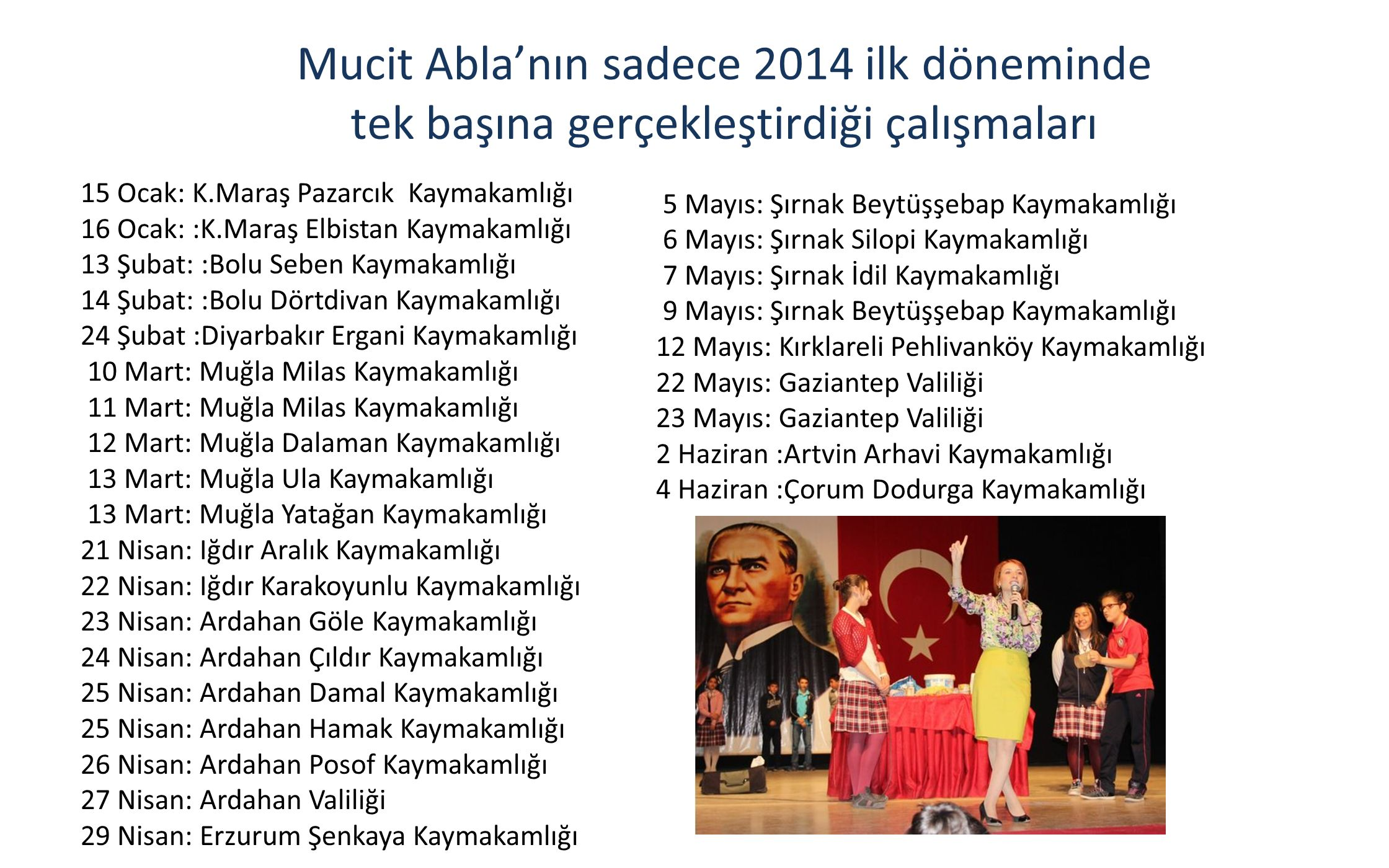 Mucit Abla'nın sadece 2014 ilk döneminde tek başına gerçekleştirdiği çalışmaları
