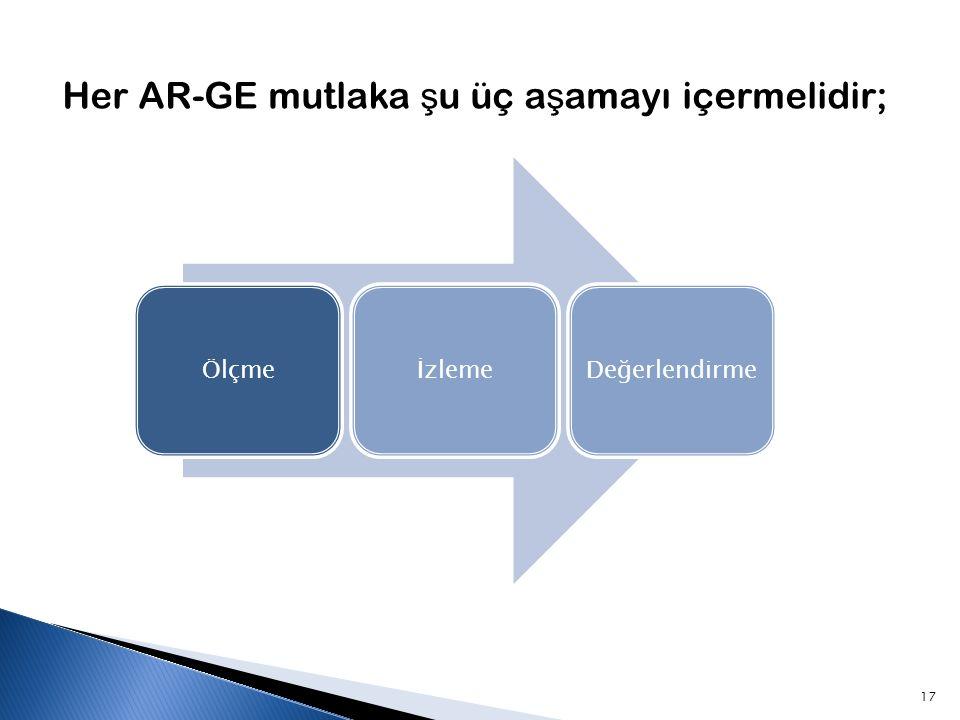 Her AR-GE mutlaka şu üç aşamayı içermelidir;