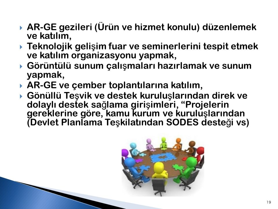 AR-GE gezileri (Ürün ve hizmet konulu) düzenlemek ve katılım,