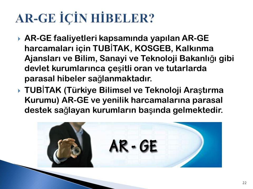 AR-GE İÇİN HİBELER