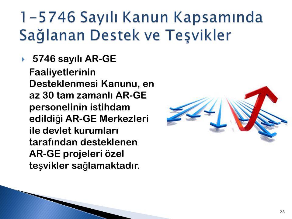 1-5746 Sayılı Kanun Kapsamında Sağlanan Destek ve Teşvikler