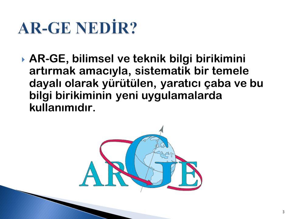 AR-GE NEDİR
