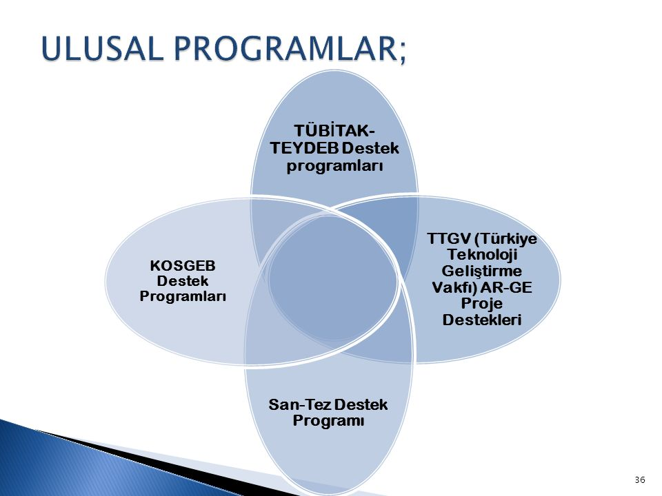 ULUSAL PROGRAMLAR; TÜBİTAK-TEYDEB Destek programları