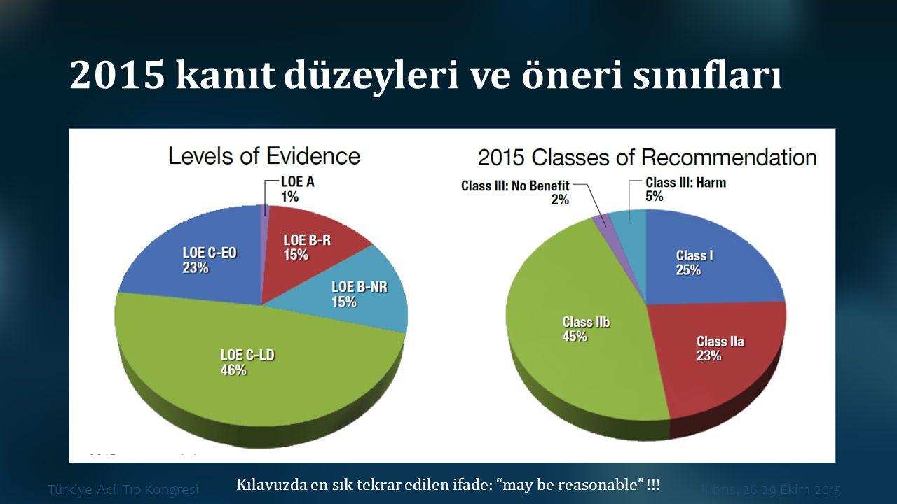 2015 kanıt düzeyleri ve öneri sınıfları