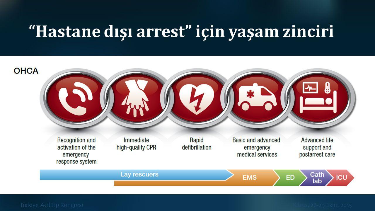 Hastane dışı arrest için yaşam zinciri