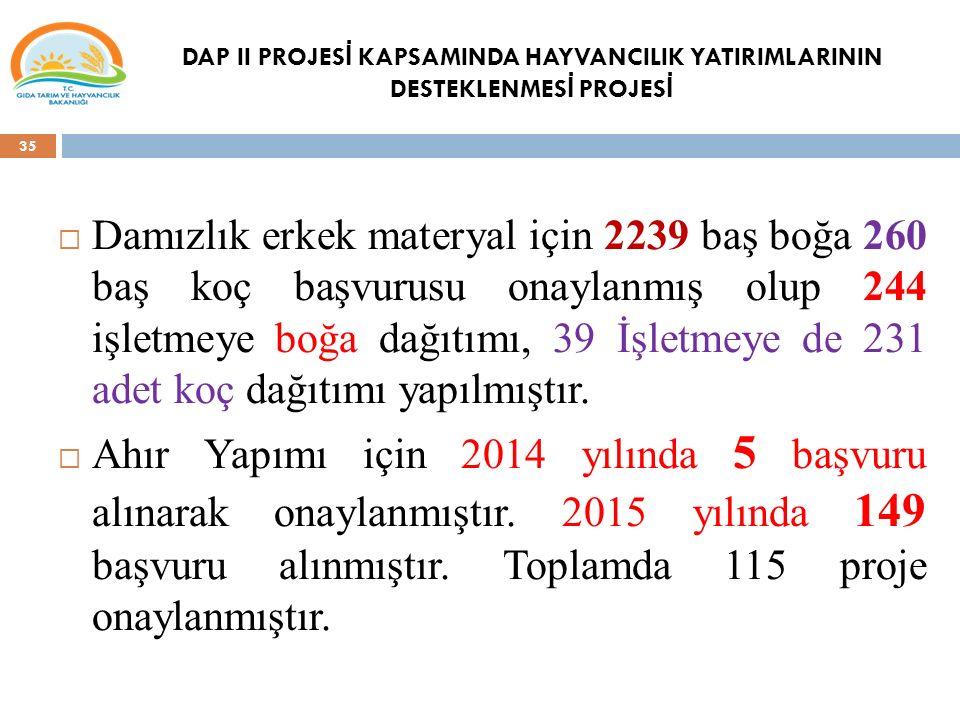 DAP II PROJESİ KAPSAMINDA HAYVANCILIK YATIRIMLARININ DESTEKLENMESİ PROJESİ