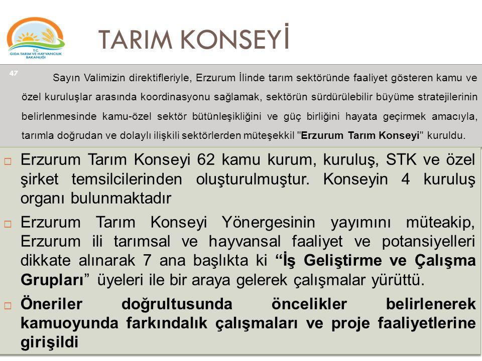 TARIM KONSEYİ
