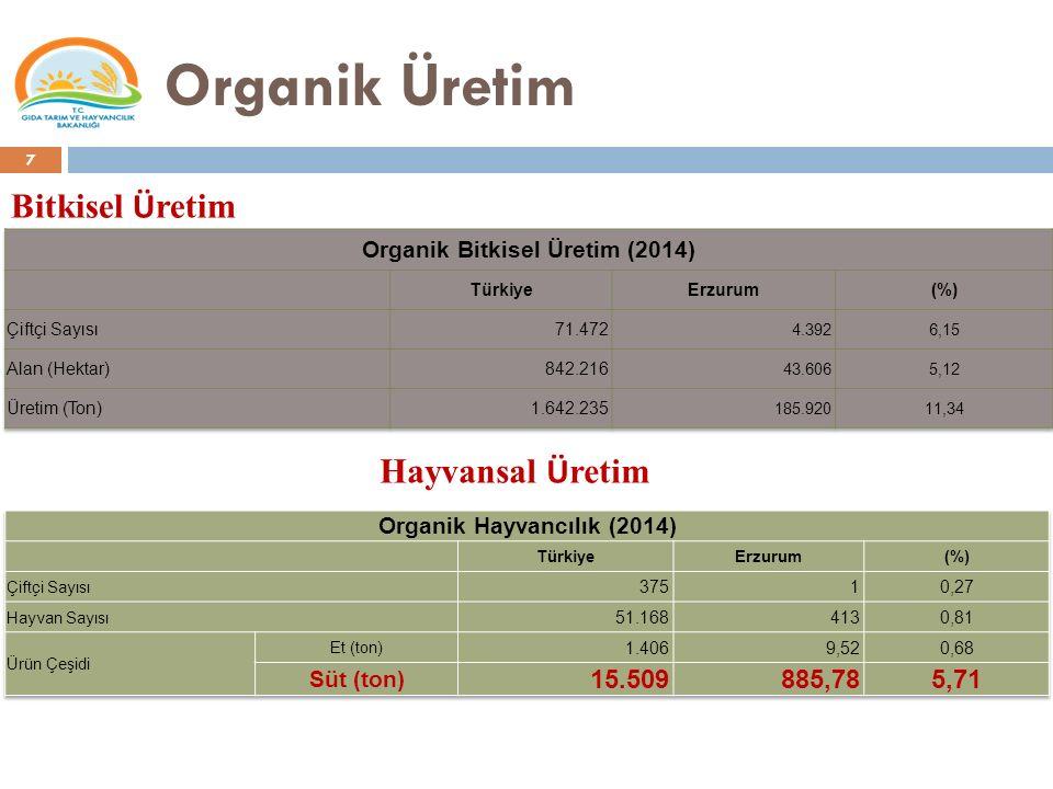 Organik Bitkisel Üretim (2014) Organik Hayvancılık (2014)