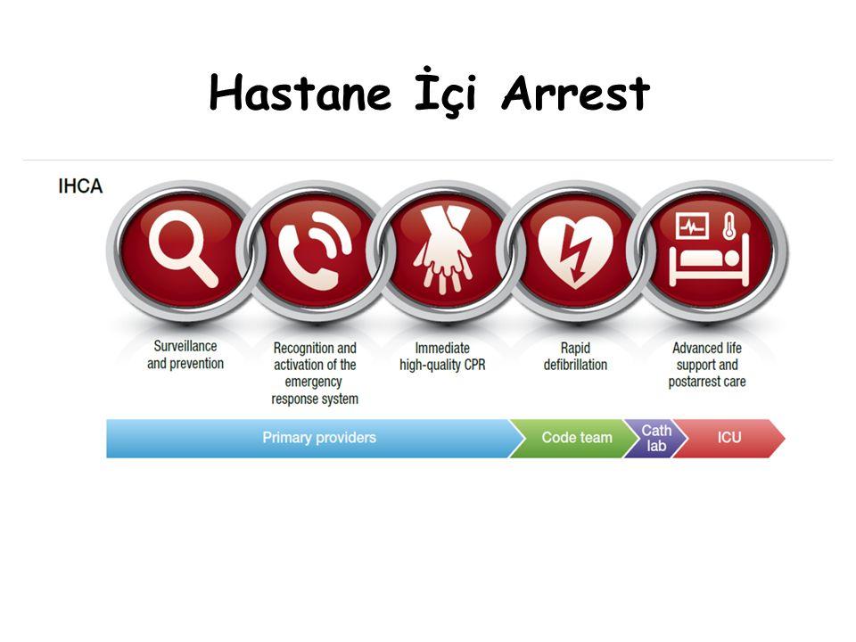 Hastane İçi Arrest