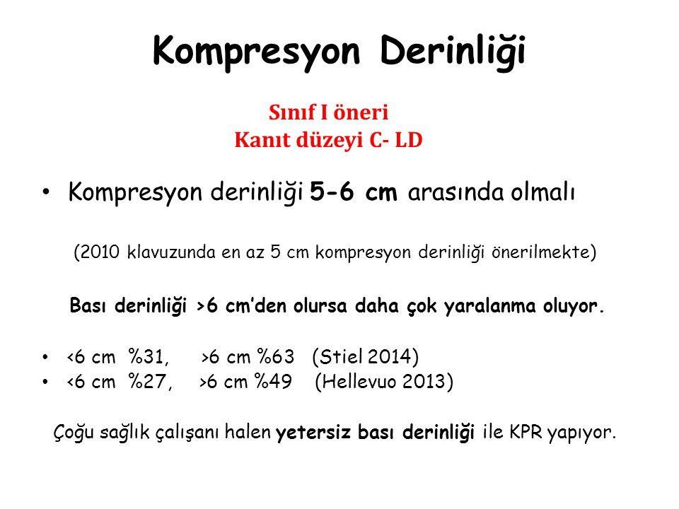 Kompresyon Derinliği Kompresyon derinliği 5-6 cm arasında olmalı