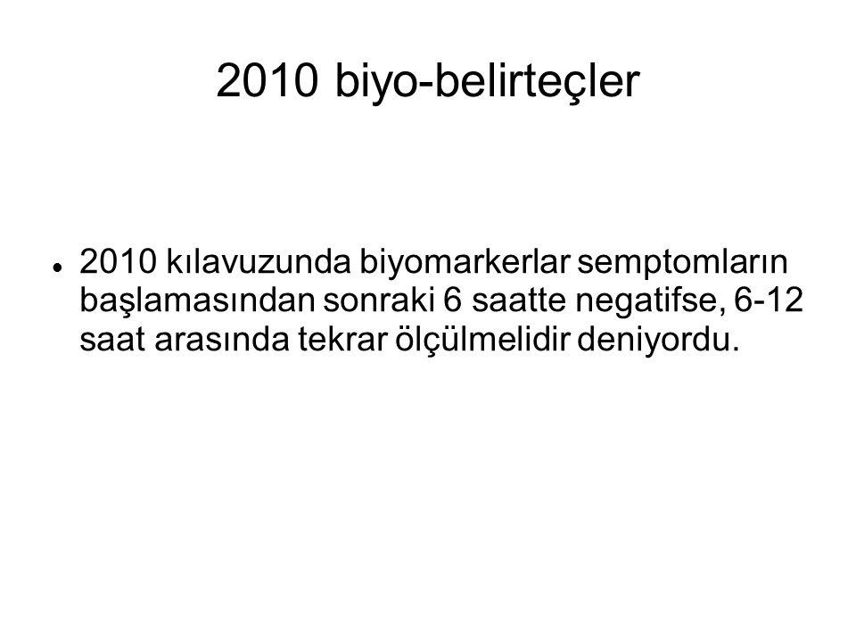 2010 biyo-belirteçler