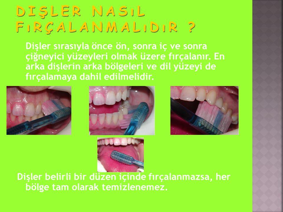 Dişler nasıl fırçalanmalıdır