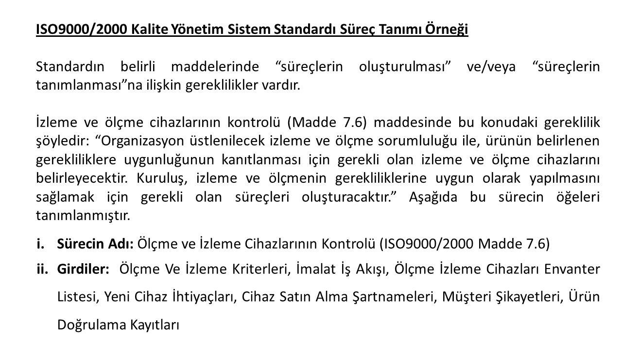 ISO9000/2000 Kalite Yönetim Sistem Standardı Süreç Tanımı Örneği